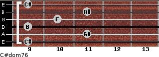 C#dom7/6 for guitar on frets 9, 11, 9, 10, 11, 9