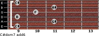 C#dom7(add6) for guitar on frets 9, 11, 9, 10, 11, 9