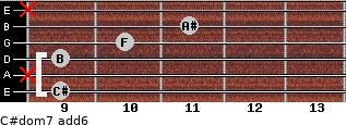 C#dom7(add6) for guitar on frets 9, x, 9, 10, 11, x