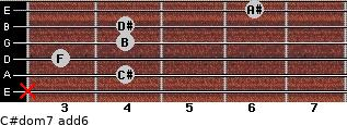 C#dom7(add6) for guitar on frets x, 4, 3, 4, 4, 6