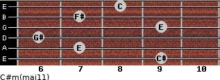 C#m(maj11) for guitar on frets 9, 7, 6, 9, 7, 8