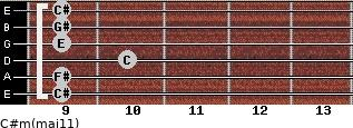C#m(maj11) for guitar on frets 9, 9, 10, 9, 9, 9