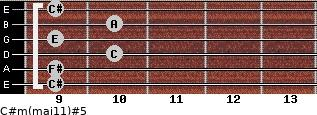 C#m(maj11)#5 for guitar on frets 9, 9, 10, 9, 10, 9