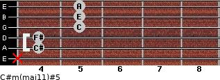 C#m(maj11)#5 for guitar on frets x, 4, 4, 5, 5, 5
