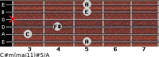 C#m(maj11)#5/A for guitar on frets 5, 3, 4, x, 5, 5
