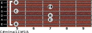 C#m(maj11)#5/A for guitar on frets 5, 7, 7, 5, 7, 5