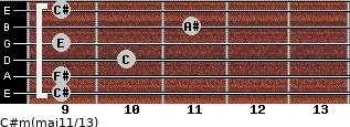 C#m(maj11/13) for guitar on frets 9, 9, 10, 9, 11, 9