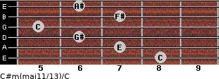C#m(maj11/13)/C for guitar on frets 8, 7, 6, 5, 7, 6