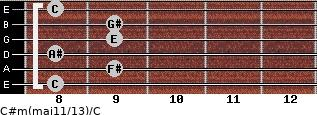 C#m(maj11/13)/C for guitar on frets 8, 9, 8, 9, 9, 8