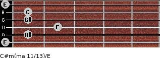 C#m(maj11/13)/E for guitar on frets 0, 1, 2, 1, 1, 0