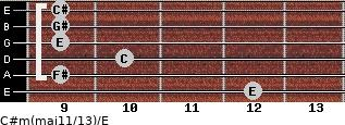 C#m(maj11/13)/E for guitar on frets 12, 9, 10, 9, 9, 9