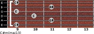 C#m(maj13) for guitar on frets 9, 11, 10, 9, 11, 9