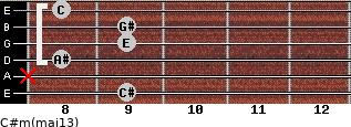 C#m(maj13) for guitar on frets 9, x, 8, 9, 9, 8