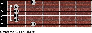 C#m(maj9/11/13)/F# for guitar on frets 2, 1, 1, 1, 1, 2