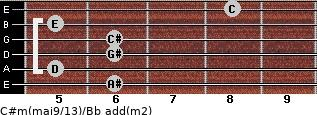 C#m(maj9/13)/Bb add(m2) guitar chord