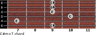 C#m(+7) for guitar on frets 9, 7, 10, 9, 9, 9