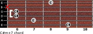 C#m(+7) for guitar on frets 9, 7, 6, 6, x, 8