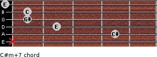 C#m(+7) for guitar on frets x, 4, 2, 1, 1, 0