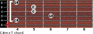 C#m(+7) for guitar on frets x, 4, 6, 5, 5, 4