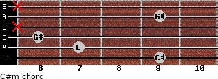 C#m for guitar on frets 9, 7, 6, x, 9, x