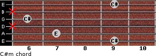 C#m for guitar on frets 9, 7, x, 6, x, 9