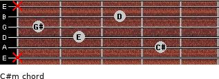 C#m for guitar on frets x, 4, 2, 1, 3, x