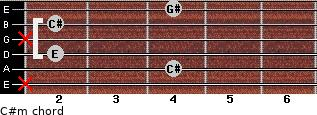 C#m for guitar on frets x, 4, 2, x, 2, 4