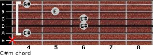 C#m for guitar on frets x, 4, 6, 6, 5, 4