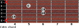 C#m for guitar on frets x, 4, 6, 6, 5, x