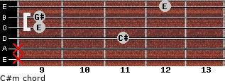 C#m for guitar on frets x, x, 11, 9, 9, 12