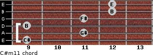 C#m11 for guitar on frets 9, 11, 9, 11, 12, 12