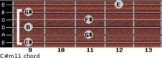 C#m11 for guitar on frets 9, 11, 9, 11, 9, 12