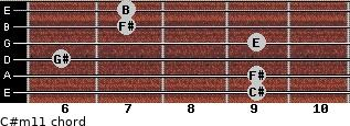 C#m11 for guitar on frets 9, 9, 6, 9, 7, 7