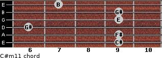 C#m11 for guitar on frets 9, 9, 6, 9, 9, 7