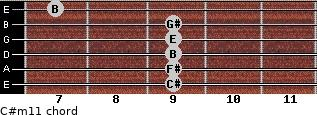 C#m11 for guitar on frets 9, 9, 9, 9, 9, 7