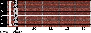 C#m11 for guitar on frets 9, 9, 9, 9, 9, 9