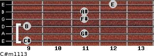 C#m11/13 for guitar on frets 9, 11, 9, 11, 11, 12