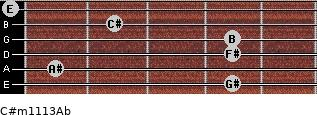 C#m11/13/Ab for guitar on frets 4, 1, 4, 4, 2, 0