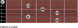 C#m11/13/Ab for guitar on frets 4, 2, 4, 3, 2, 0