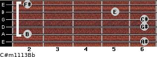 C#m11/13/Bb for guitar on frets 6, 2, 6, 6, 5, 2
