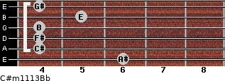 C#m11/13/Bb for guitar on frets 6, 4, 4, 4, 5, 4