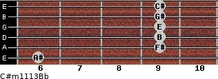 C#m11/13/Bb for guitar on frets 6, 9, 9, 9, 9, 9