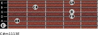 C#m11/13/E for guitar on frets 0, 1, 4, 4, 2, 4