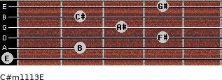 C#m11/13/E for guitar on frets 0, 2, 4, 3, 2, 4