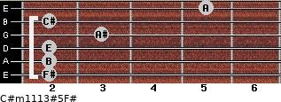 C#m11/13#5/F# for guitar on frets 2, 2, 2, 3, 2, 5