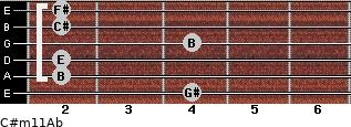 C#m11/Ab for guitar on frets 4, 2, 2, 4, 2, 2