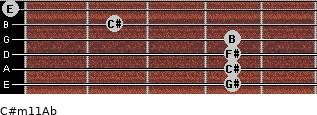 C#m11/Ab for guitar on frets 4, 4, 4, 4, 2, 0