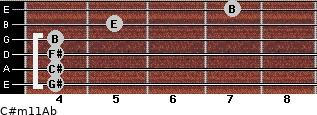 C#m11/Ab for guitar on frets 4, 4, 4, 4, 5, 7