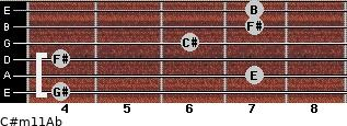C#m11/Ab for guitar on frets 4, 7, 4, 6, 7, 7