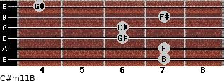 C#m11/B for guitar on frets 7, 7, 6, 6, 7, 4